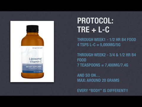 Zoom 4.1.2020 Liposomal C and Time Restricted Eating - Michelle Hamburger | Conners Clinic