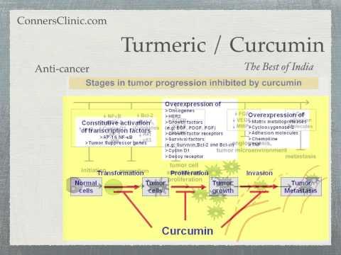 Curcumin/Turmeric for Cancer