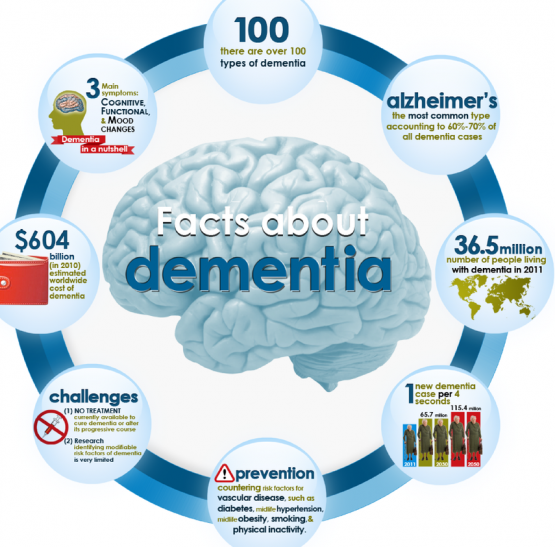 Dementia-Care-Claremont-91711
