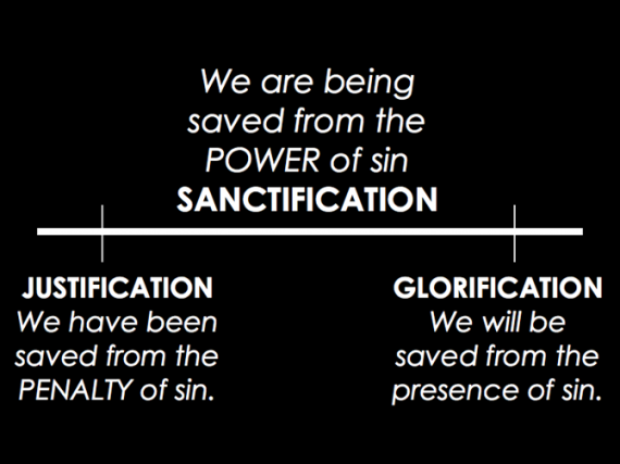 justification-sanctification-glorification-570x427