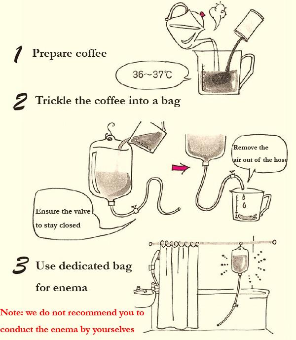 how to do a gerson coffee enema