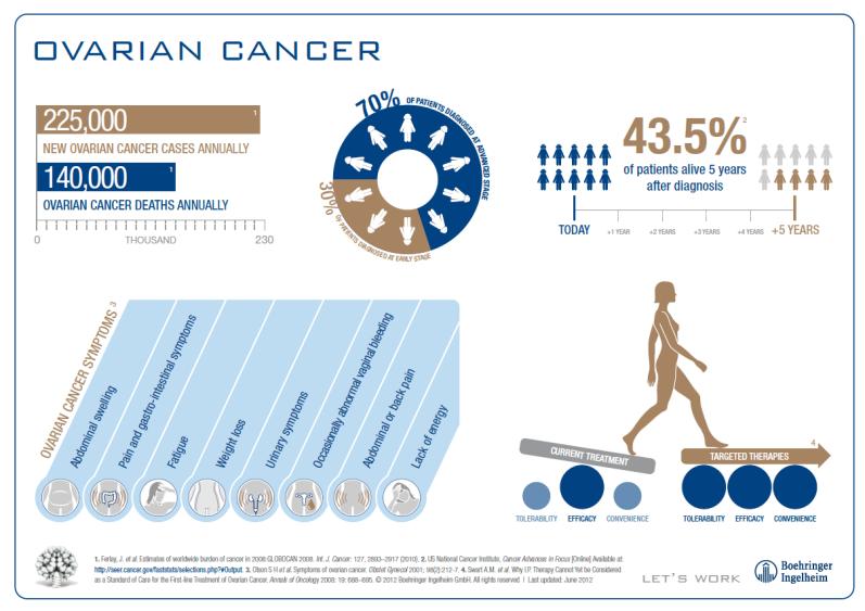 ovarian_cancer_statistics_lightbox