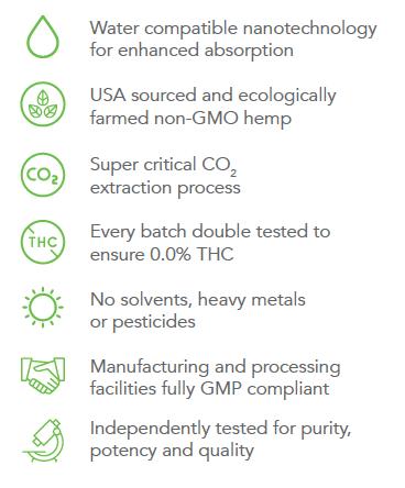 evolv-entourage2-cbd-oil-hemp-water-soluble-nano-absorption