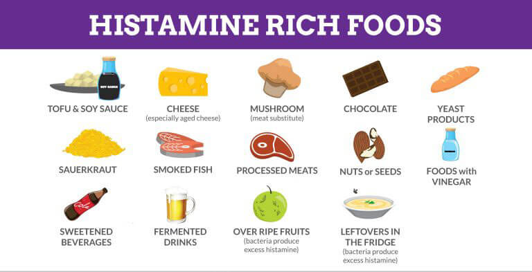 Histamine-rich-foods-High-Histamine-Foods-List-conners-clinic