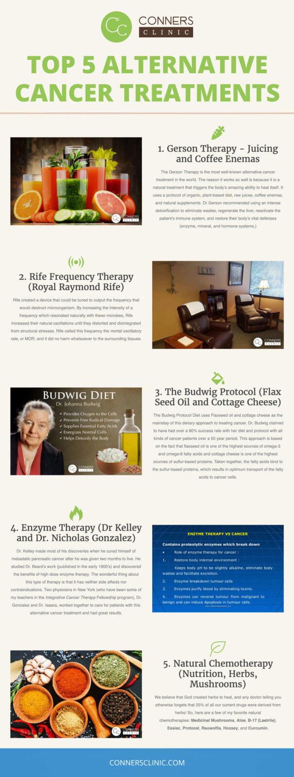 Infographic-Top-5-Alternative-Cancer-Treatments-850
