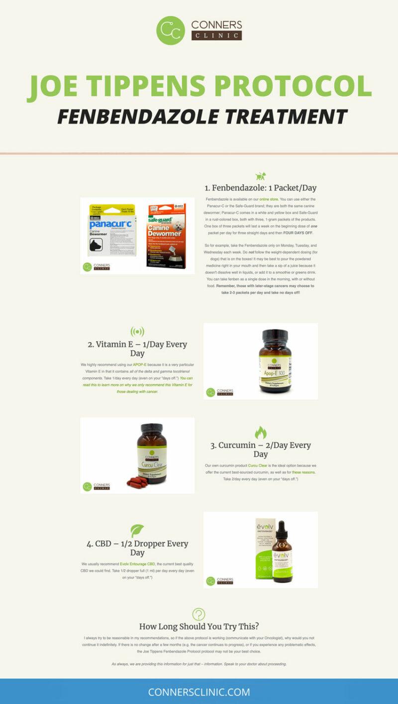 joe-tippens-protocol-fenbendazole-curcumin-curcu-clear-vitamin-e-cbd-conners-clinic