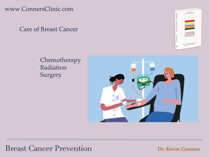 Breast Cancer Prevention 15