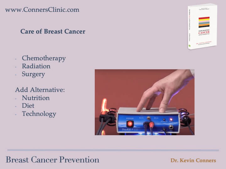 Breast Cancer Prevention 18