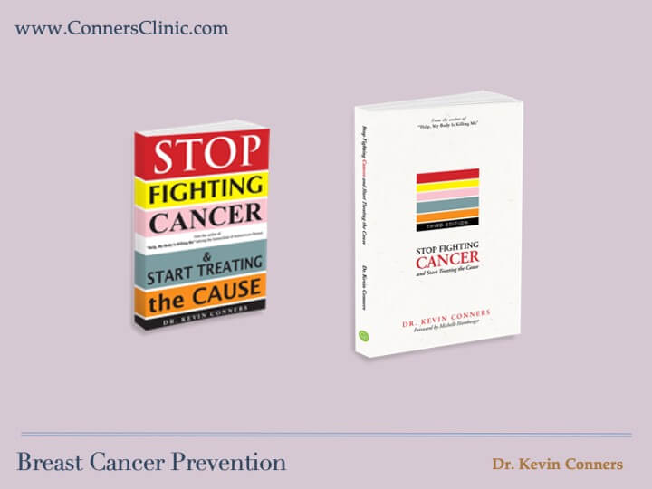 Breast Cancer Prevention 2