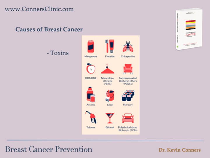 Breast Cancer Prevention 9